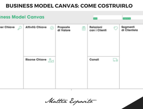 Business Model Canvas: come costruirlo