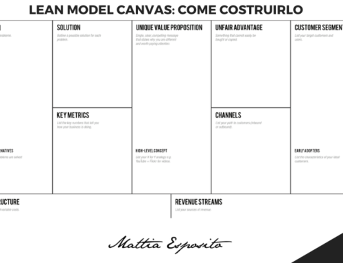 Lean Model Canvas: come costruirlo