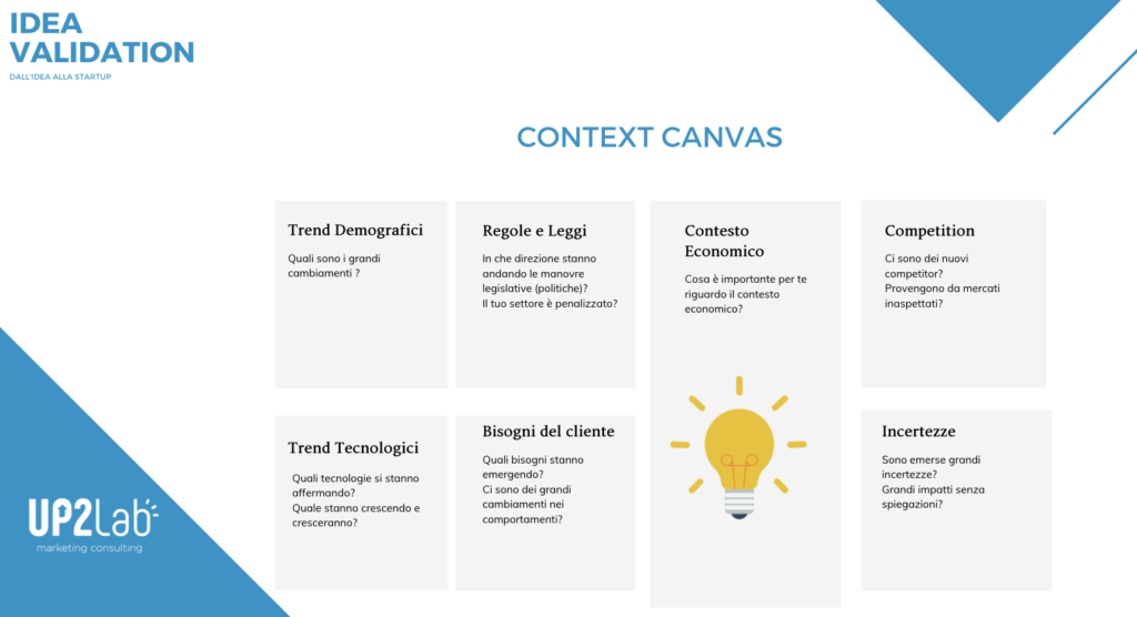 context canvas